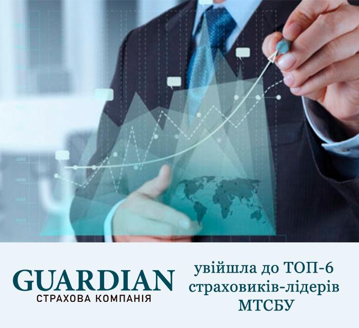 СК «ГАРДІАН» увійшла до ТОП-6 страховиків-лідерів МТСБУ