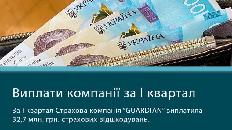 За І квартал Страхова компанія «GUARDIAN» виплатила 32,7 млн грн страхових відшкодувань